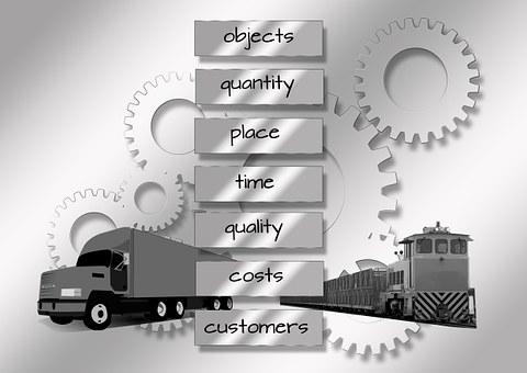 物流 製品 生産管理